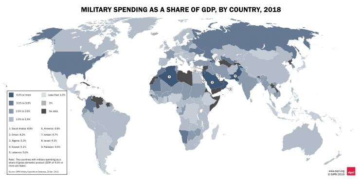 Military spending as a share of GDP, by country, 2018