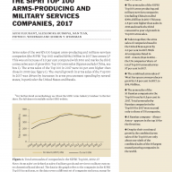 The SIPRI Top 100 arms-producing and military services companies, 2017