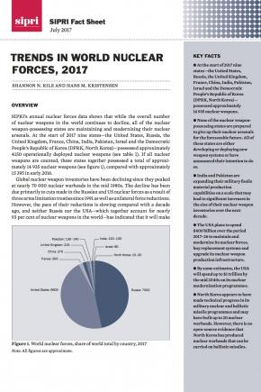 Trends in world nuclear forces fact sheet cover image