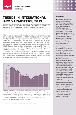 Trends in international arms transfers, 2019